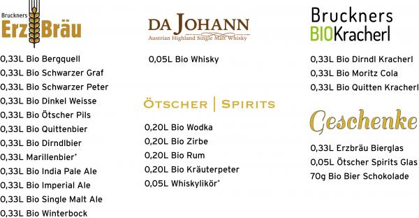 Bio Erzbräu Advent Bier und Spirituosen Kalender Sortenübersicht Inhaltsübersicht